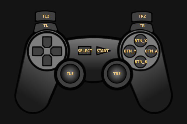 RetroX gamepad layout